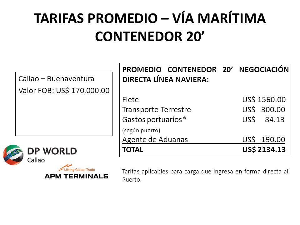 TARIFAS PROMEDIO – VÍA MARÍTIMA CONTENEDOR 20 Callao – Buenaventura Valor FOB: US$ 170,000.00 PROMEDIO CONTENEDOR 20 NEGOCIACIÓN DIRECTA LÍNEA NAVIERA