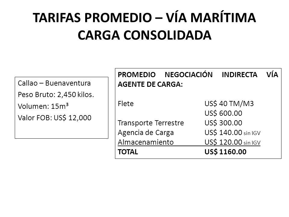 TARIFAS PROMEDIO – VÍA MARÍTIMA CARGA CONSOLIDADA Callao – Buenaventura Peso Bruto: 2,450 kilos. Volumen: 15m³ Valor FOB: US$ 12,000 PROMEDIO NEGOCIAC