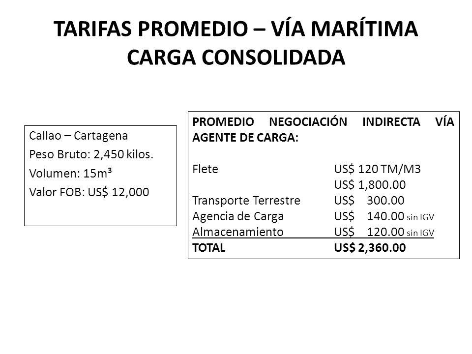 TARIFAS PROMEDIO – VÍA MARÍTIMA CARGA CONSOLIDADA Callao – Cartagena Peso Bruto: 2,450 kilos. Volumen: 15m³ Valor FOB: US$ 12,000 PROMEDIO NEGOCIACIÓN