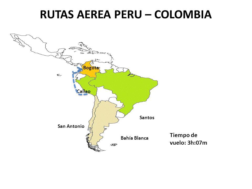 RUTAS AEREA PERU – COLOMBIA San Antonio Callao Bogota Bahía Blanca Santos Tiempo de vuelo: 3h:07m