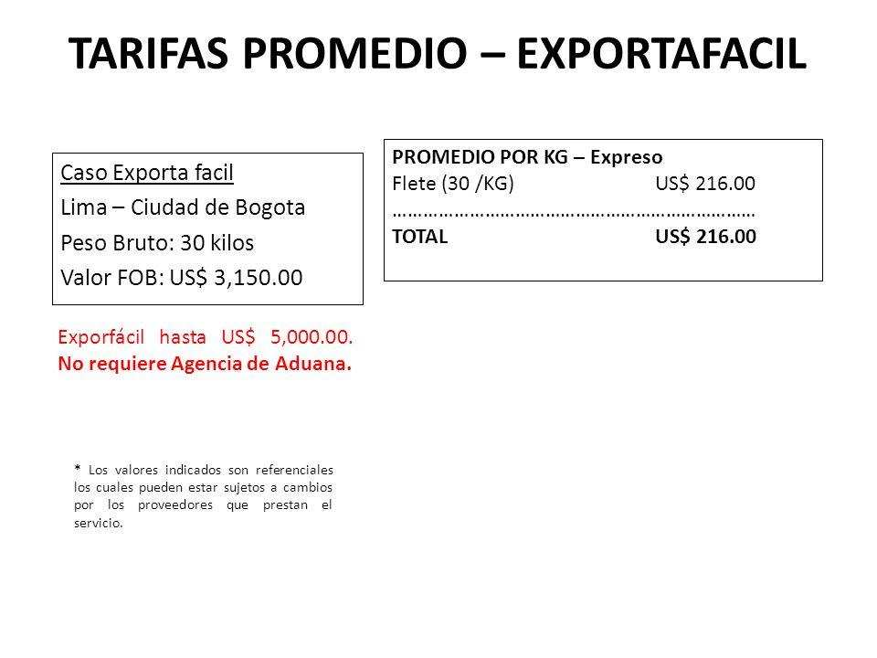 Caso Exporta facil Lima – Ciudad de Bogota Peso Bruto: 30 kilos Valor FOB: US$ 3,150.00 PROMEDIO POR KG – Expreso Flete (30 /KG)US$ 216.00 ……………………………