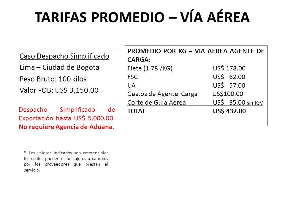 Caso Despacho Simplificado Lima – Ciudad de Bogota Peso Bruto: 100 kilos Valor FOB: US$ 3,150.00 PROMEDIO POR KG – VIA AEREA AGENTE DE CARGA: Flete (1
