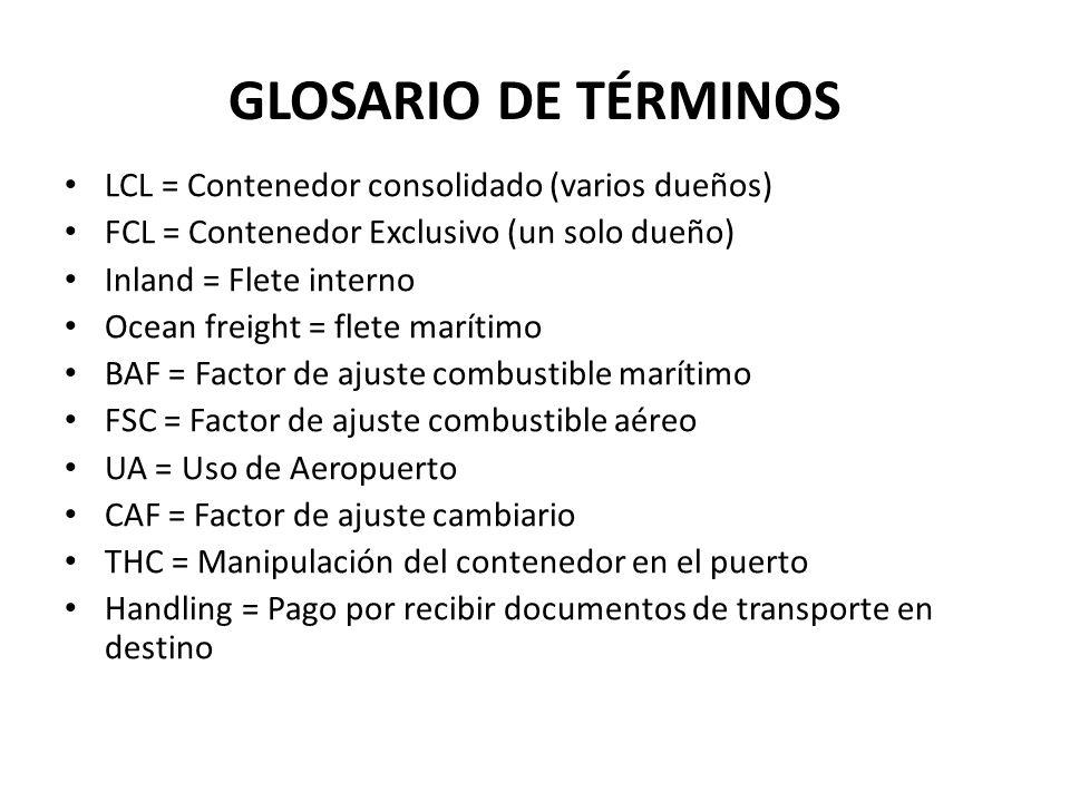 GLOSARIO DE TÉRMINOS LCL = Contenedor consolidado (varios dueños) FCL = Contenedor Exclusivo (un solo dueño) Inland = Flete interno Ocean freight = fl