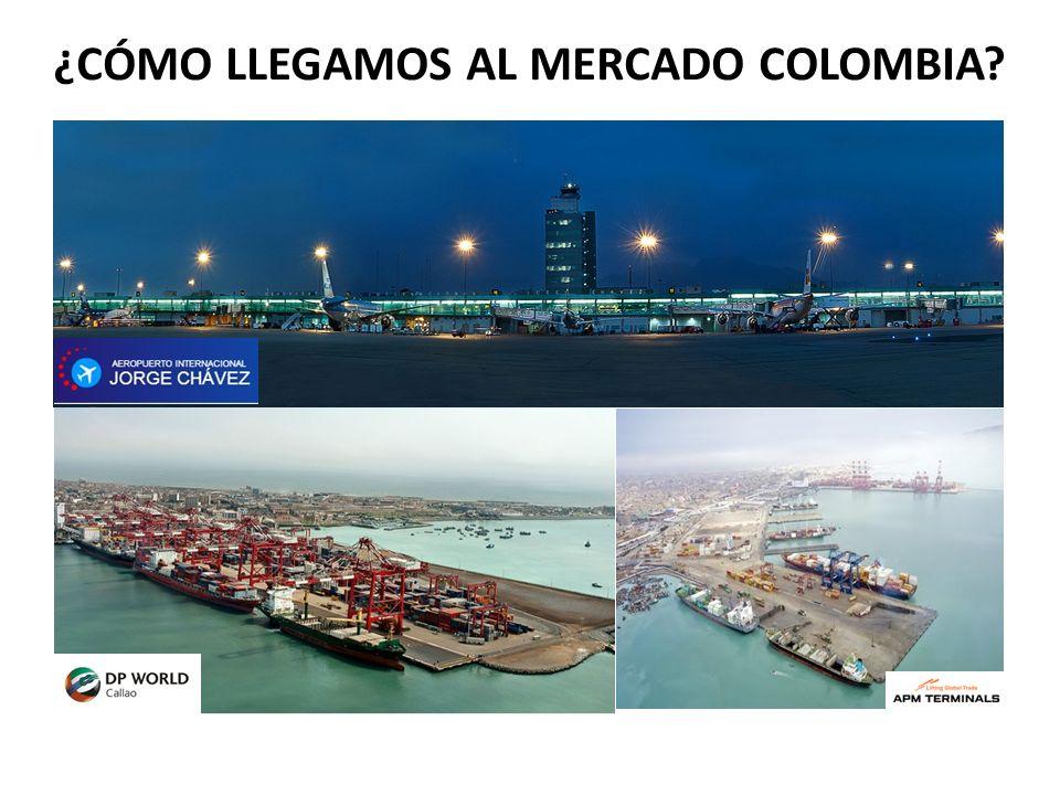 ¿CÓMO LLEGAMOS AL MERCADO COLOMBIA?