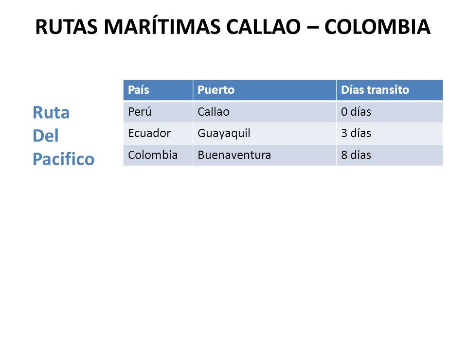 PaísPuertoDías transito PerúCallao0 días EcuadorGuayaquil3 días ColombiaBuenaventura8 días Ruta Del Pacifico RUTAS MARÍTIMAS CALLAO – COLOMBIA