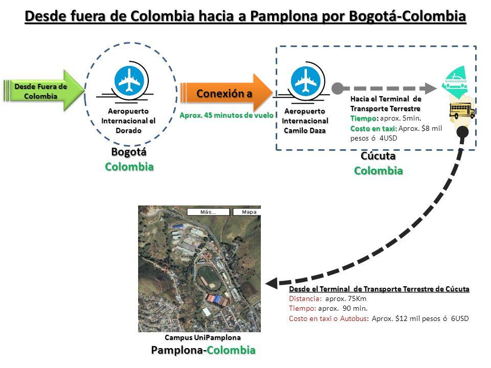 Desde fuera de Colombia hacia a Pamplona por Bogotá-Colombia Aeropuerto Internacional el Dorado Desde Fuera de Colombia Conexión a Aeropuerto Internacional Camilo Daza Aprox.