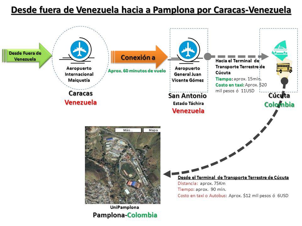 Desde fuera de Venezuela hacia a Pamplona por Caracas-Venezuela Aeropuerto Internacional Maiquetía Desde Fuera de Venezuela Conexión a Aeropuerto General Juan Vicente Gómez Aprox.