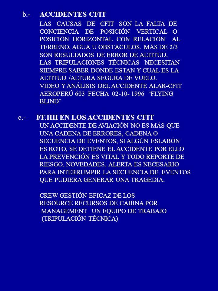 b.- ACCIDENTES CFIT LAS CAUSAS DE CFIT SON LA FALTA DE CONCIENCIA DE POSICIÓN VERTICAL O POSICIÓN HORIZONTAL CON RELACIÓN AL TERRENO, AGUA U OBSTÁCULO