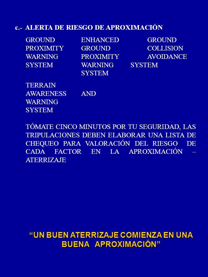 c.- ALERTA DE RIESGO DE APROXIMACIÓN GROUNDENHANCEDGROUND PROXIMITYGROUNDCOLLISION WARNINGPROXIMITYAVOIDANCE SYSTEMWARNINGSYSTEM SYSTEM TERRAIN AWAREN