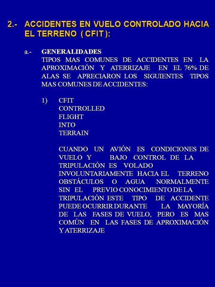 2.-ACCIDENTES EN VUELO CONTROLADO HACIA EL TERRENO ( CFIT ): a.-GENERALIDADES TIPOS MAS COMUNES DE ACCIDENTES EN LA APROXIMACIÓN Y ATERRIZAJE EN EL 76