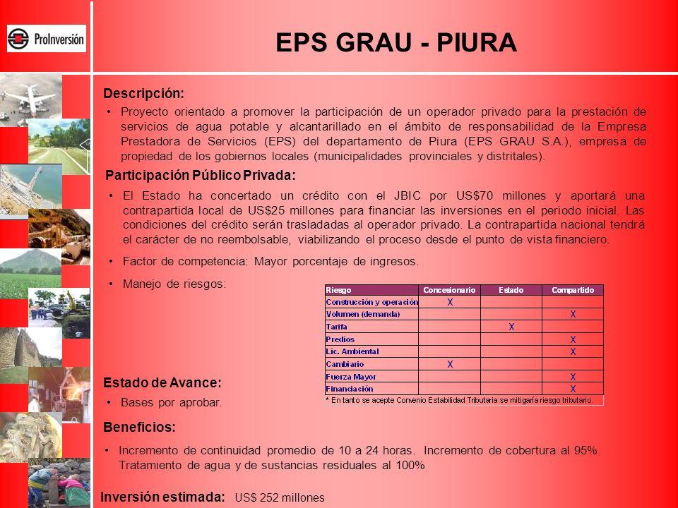 EPS GRAU - PIURA Proyecto orientado a promover la participación de un operador privado para la prestación de servicios de agua potable y alcantarillad