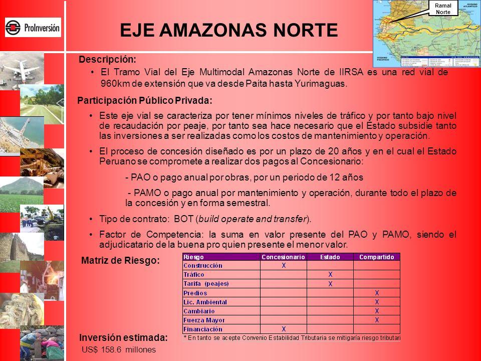 EJE AMAZONAS NORTE El Tramo Vial del Eje Multimodal Amazonas Norte de IIRSA es una red vial de 960km de extensión que va desde Paita hasta Yurimaguas.