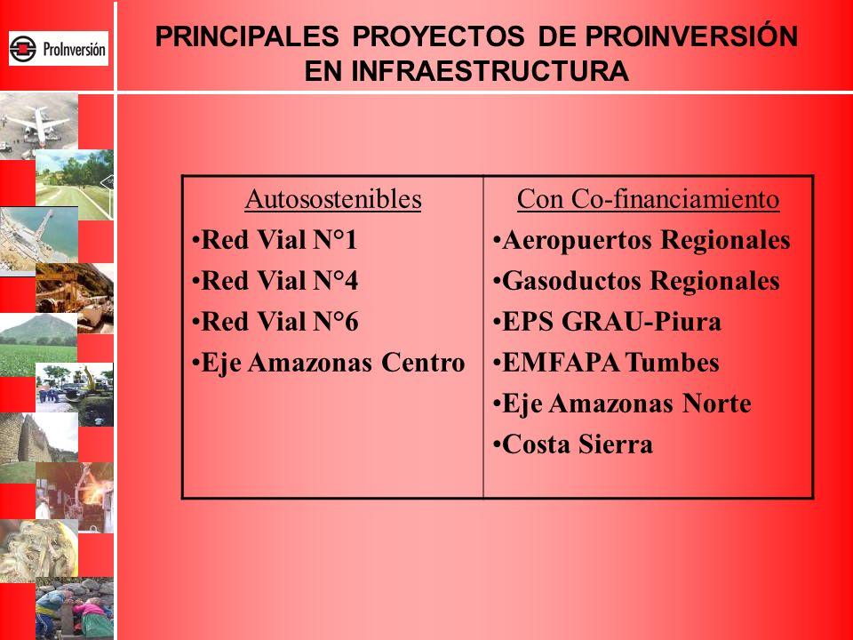 PRINCIPALES PROYECTOS DE PROINVERSIÓN EN INFRAESTRUCTURA Autosostenibles Red Vial N°1 Red Vial N°4 Red Vial N°6 Eje Amazonas Centro Con Co-financiamie