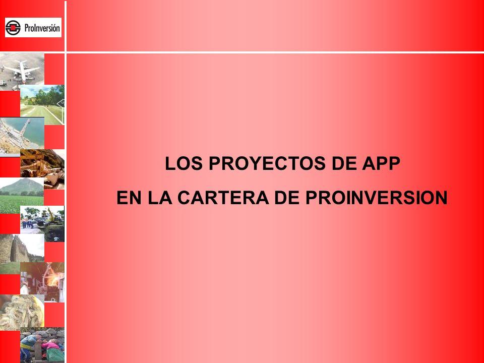 LOS PROYECTOS DE APP EN LA CARTERA DE PROINVERSION