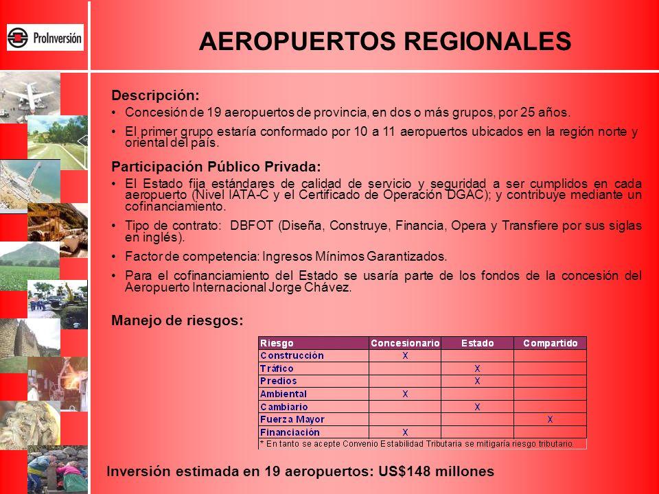 AEROPUERTOS REGIONALES Concesión de 19 aeropuertos de provincia, en dos o más grupos, por 25 años. El primer grupo estaría conformado por 10 a 11 aero