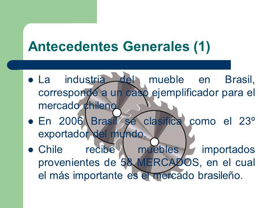 Antecedentes Generales (1) La industria del mueble en Brasil, corresponde a un caso ejemplificador para el mercado chileno. En 2006 Brasil se clasific