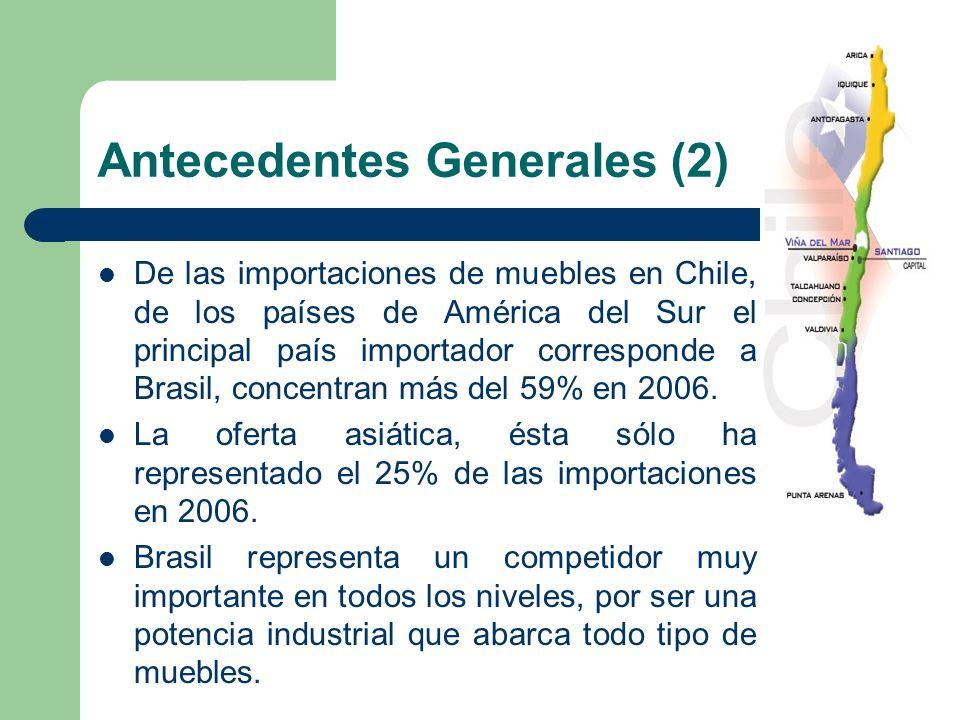 Antecedentes Generales (2) De las importaciones de muebles en Chile, de los países de América del Sur el principal país importador corresponde a Brasil, concentran más del 59% en 2006.