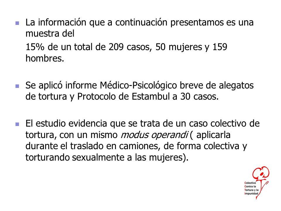 La información que a continuación presentamos es una muestra del 15% de un total de 209 casos, 50 mujeres y 159 hombres. Se aplicó informe Médico-Psic