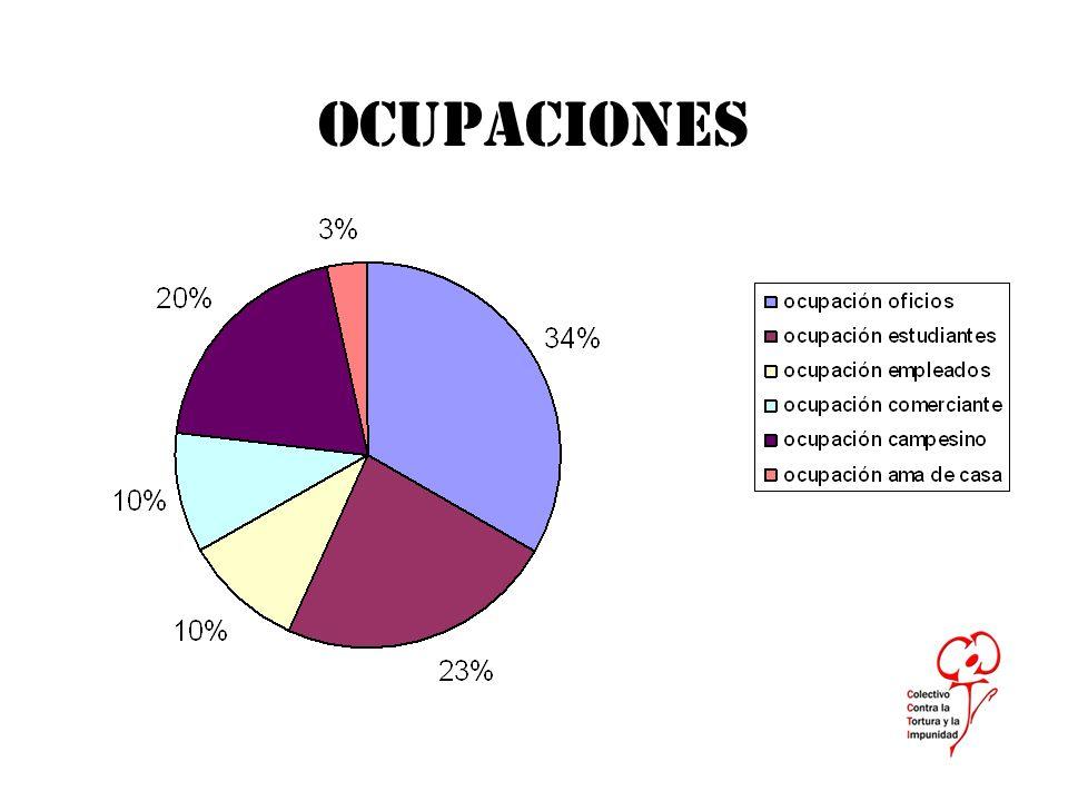LUGAR DE APREHENSIÓN