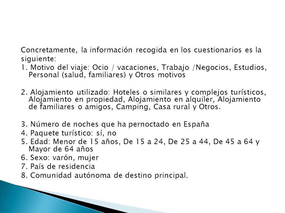 Concretamente, la información recogida en los cuestionarios es la siguiente: 1. Motivo del viaje: Ocio / vacaciones, Trabajo /Negocios, Estudios, Pers