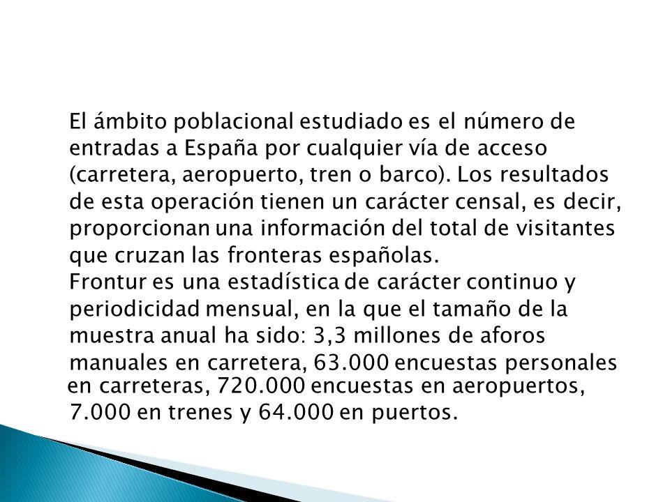 El ámbito poblacional estudiado es el número de entradas a España por cualquier vía de acceso (carretera, aeropuerto, tren o barco). Los resultados de