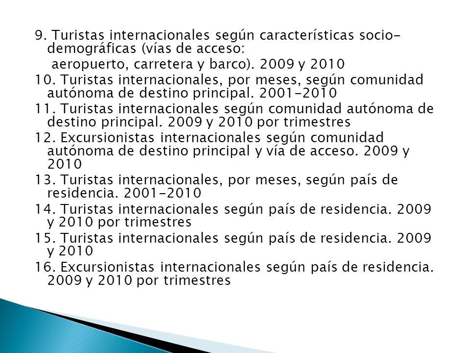 9. Turistas internacionales según características socio- demográficas (vías de acceso: aeropuerto, carretera y barco). 2009 y 2010 10. Turistas intern
