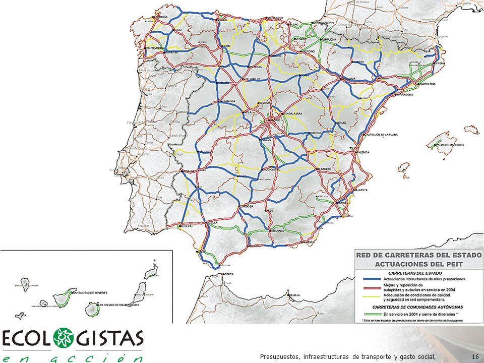 Presupuestos, infraestructuras de transporte y gasto social,16