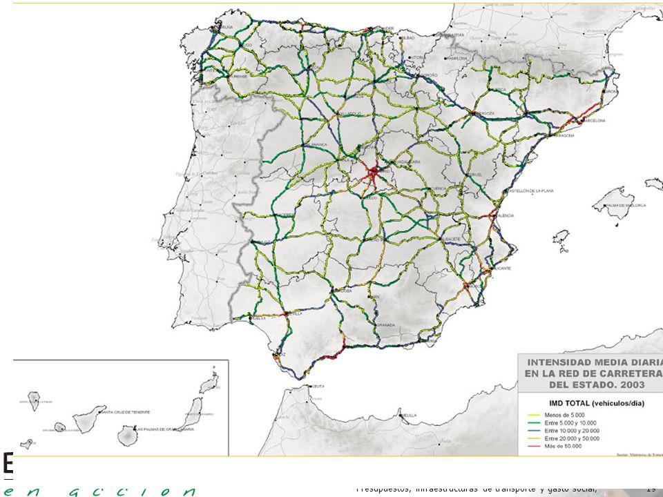 Presupuestos, infraestructuras de transporte y gasto social,19