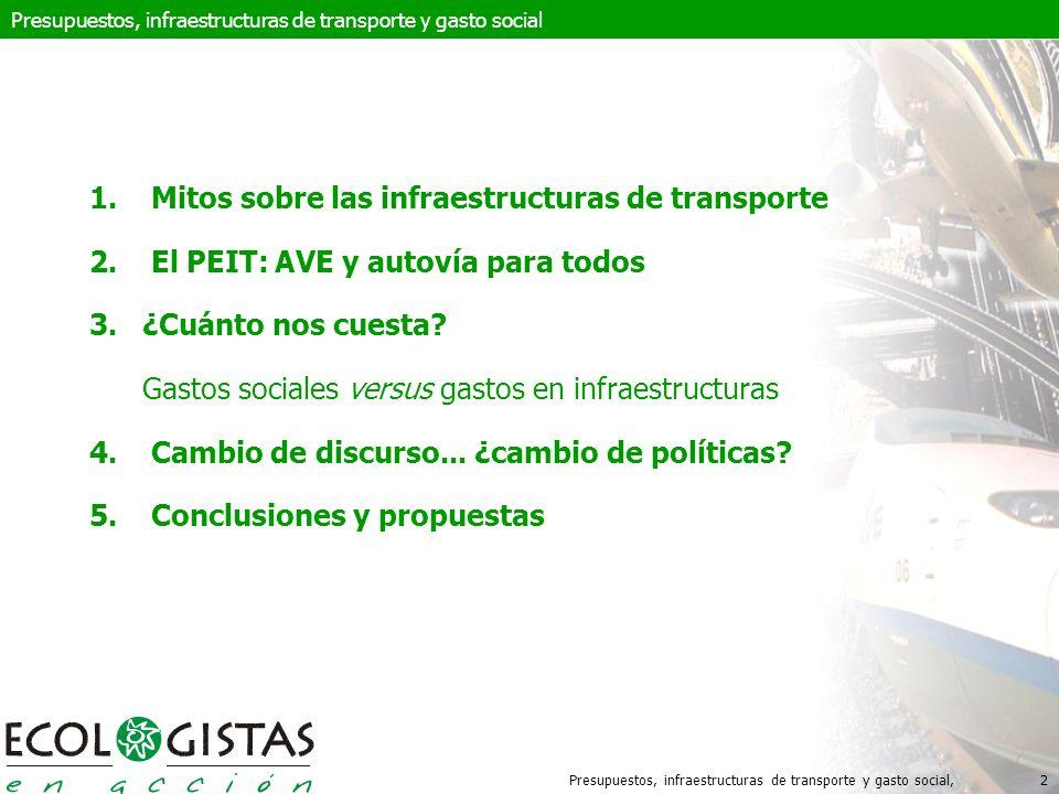 Presupuestos, infraestructuras de transporte y gasto social,33 1.