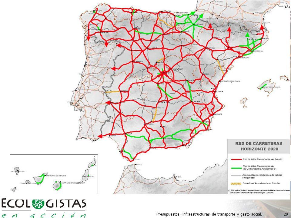 Presupuestos, infraestructuras de transporte y gasto social,20