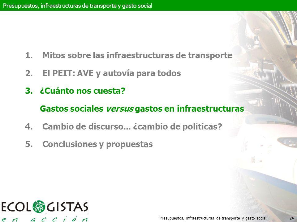 Presupuestos, infraestructuras de transporte y gasto social,24 1.