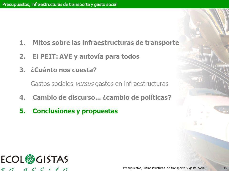 Presupuestos, infraestructuras de transporte y gasto social,38 1.
