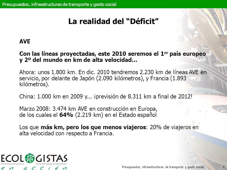 Presupuestos, infraestructuras de transporte y gasto social,6 AVE Con las líneas proyectadas, este 2010 seremos el 1 er país europeo y 2º del mundo en km de alta velocidad...