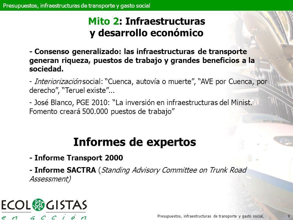 Presupuestos, infraestructuras de transporte y gasto social,10 - No hay beneficio automático en la economía o en el empleo por las nuevas infraestructuras de transporte.