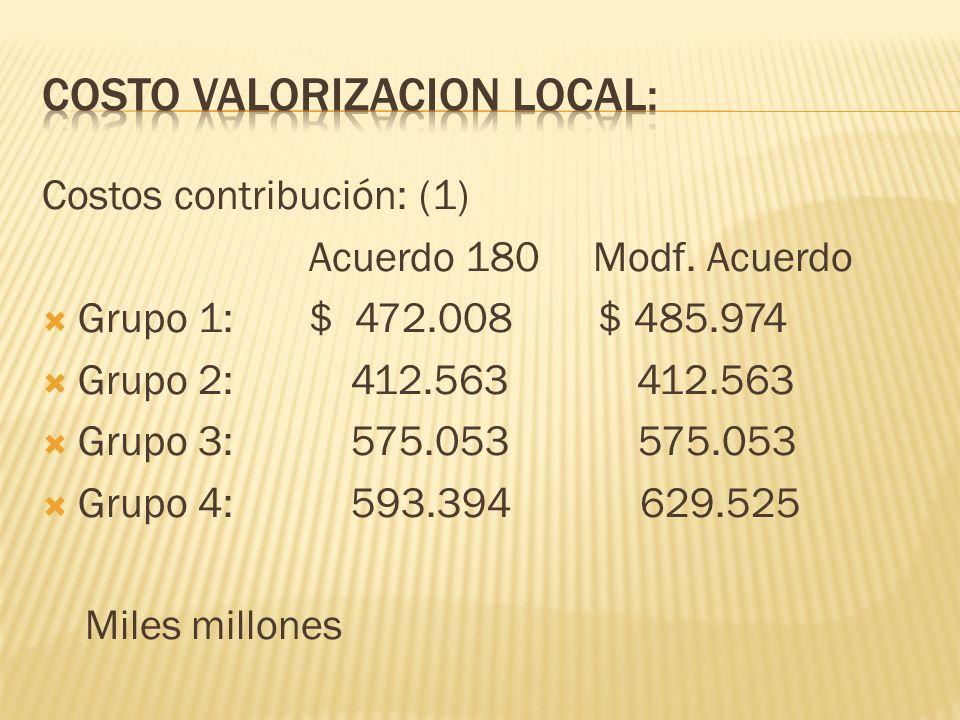 Costos contribución: (1) Acuerdo 180 Modf. Acuerdo Grupo 1: $ 472.008 $ 485.974 Grupo 2: 412.563 412.563 Grupo 3: 575.053 575.053 Grupo 4: 593.394 629