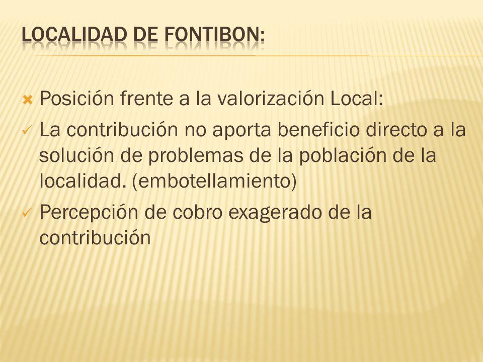 Posición frente a la valorización Local: La contribución no aporta beneficio directo a la solución de problemas de la población de la localidad. (embo