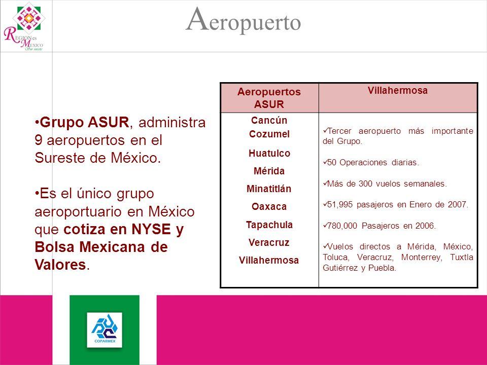 A eropuerto Aeropuertos ASUR Villahermosa Cancún Cozumel Huatulco Mérida Minatitlán Oaxaca Tapachula Veracruz Villahermosa Tercer aeropuerto más importante del Grupo.