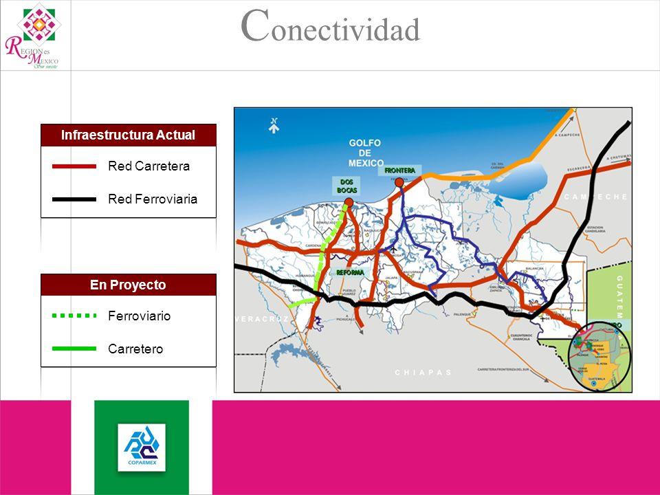 C onectividad Infraestructura Actual Red Carretera Red Ferroviaria En Proyecto Ferroviario Carretero