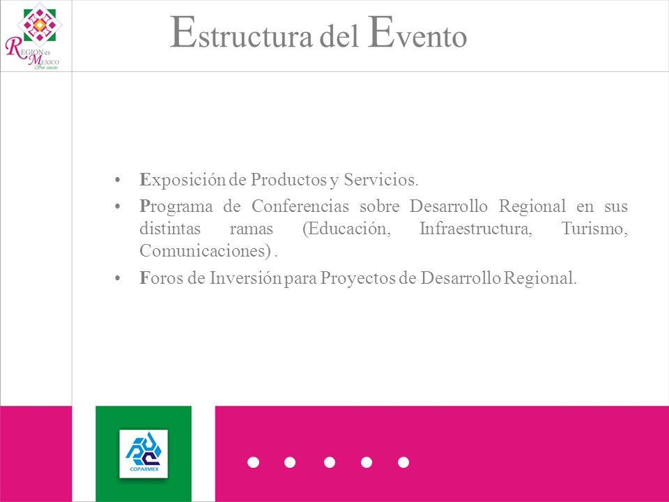 E structura del E vento Exposición de Productos y Servicios.