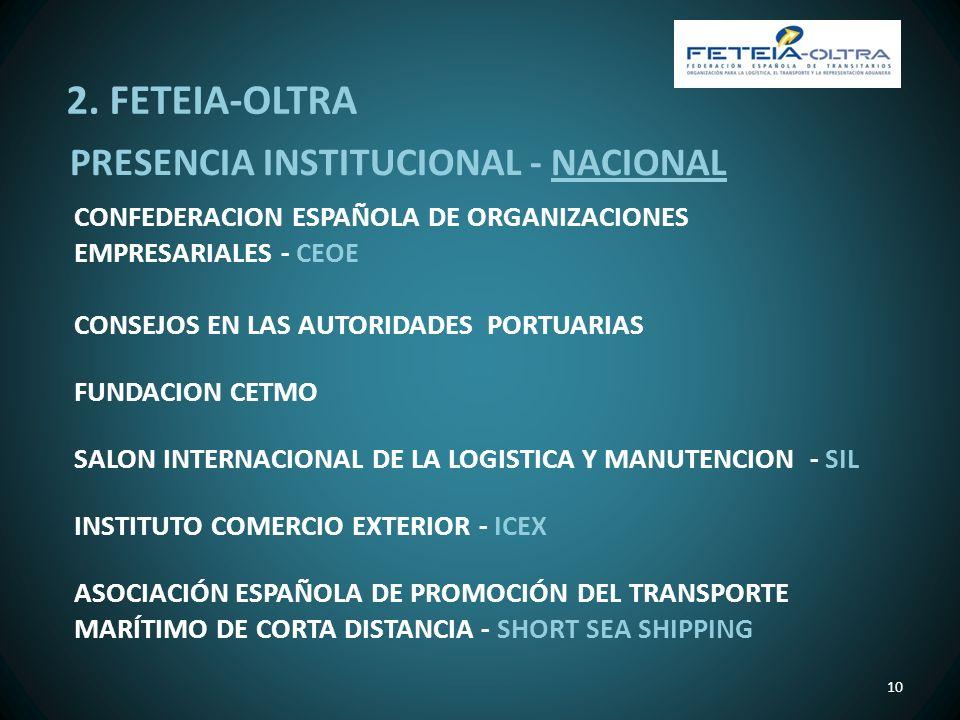 PRESENCIA INSTITUCIONAL - NACIONAL CONFEDERACION ESPAÑOLA DE ORGANIZACIONES EMPRESARIALES - CEOE CONSEJOS EN LAS AUTORIDADES PORTUARIAS FUNDACION CETM