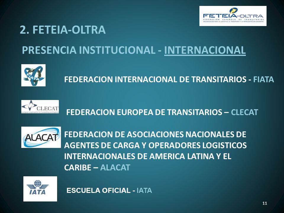 PRESENCIA INSTITUCIONAL - INTERNACIONAL FEDERACION INTERNACIONAL DE TRANSITARIOS - FIATA FEDERACION EUROPEA DE TRANSITARIOS – CLECAT FEDERACION DE ASO