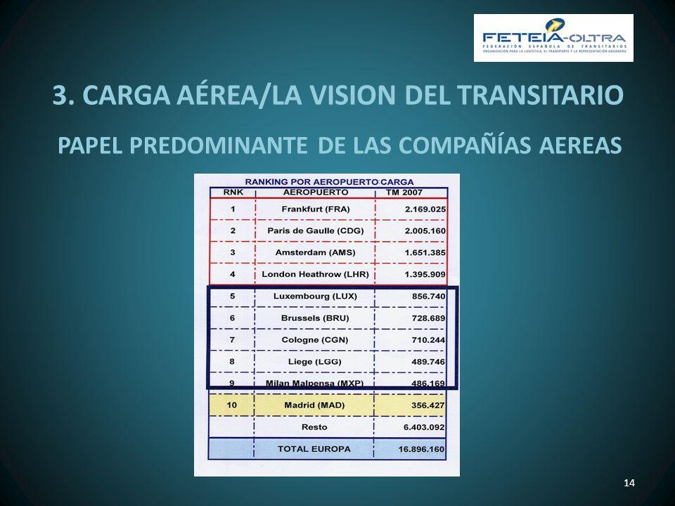 14 PAPEL PREDOMINANTE DE LAS COMPAÑÍAS AEREAS 3. CARGA AÉREA/LA VISION DEL TRANSITARIO