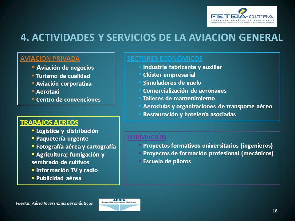 4. ACTIVIDADES Y SERVICIOS DE LA AVIACION GENERAL 18 AVIACION PRIVADA A viación de negocios Turismo de cualidad Aviación corporativa Aerotaxi Centro d