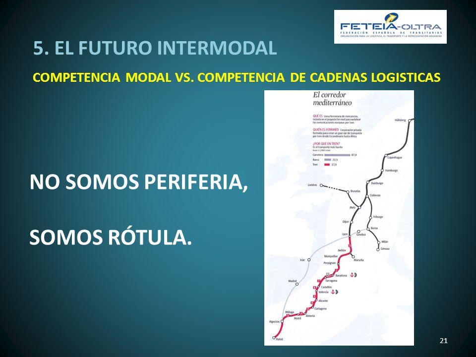 5. EL FUTURO INTERMODAL COMPETENCIA MODAL VS. COMPETENCIA DE CADENAS LOGISTICAS 21 NO SOMOS PERIFERIA, SOMOS RÓTULA.