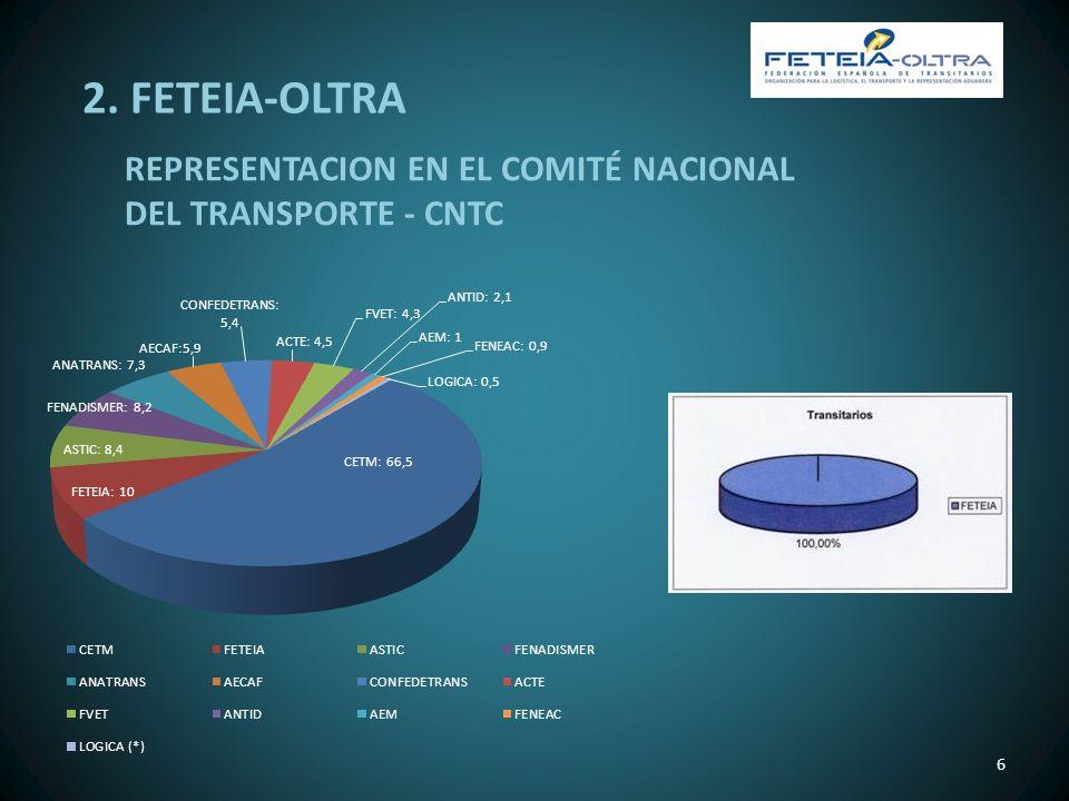 REPRESENTACION EN EL COMITÉ NACIONAL DEL TRANSPORTE - CNTC 6 2. FETEIA-OLTRA