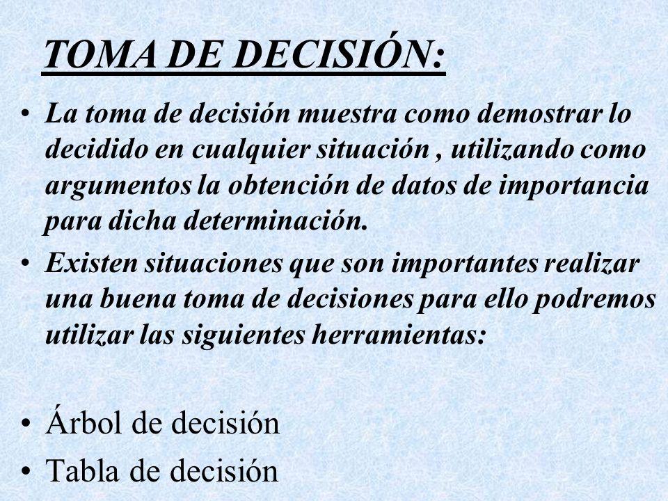 La toma de decisión muestra como demostrar lo decidido en cualquier situación, utilizando como argumentos la obtención de datos de importancia para di