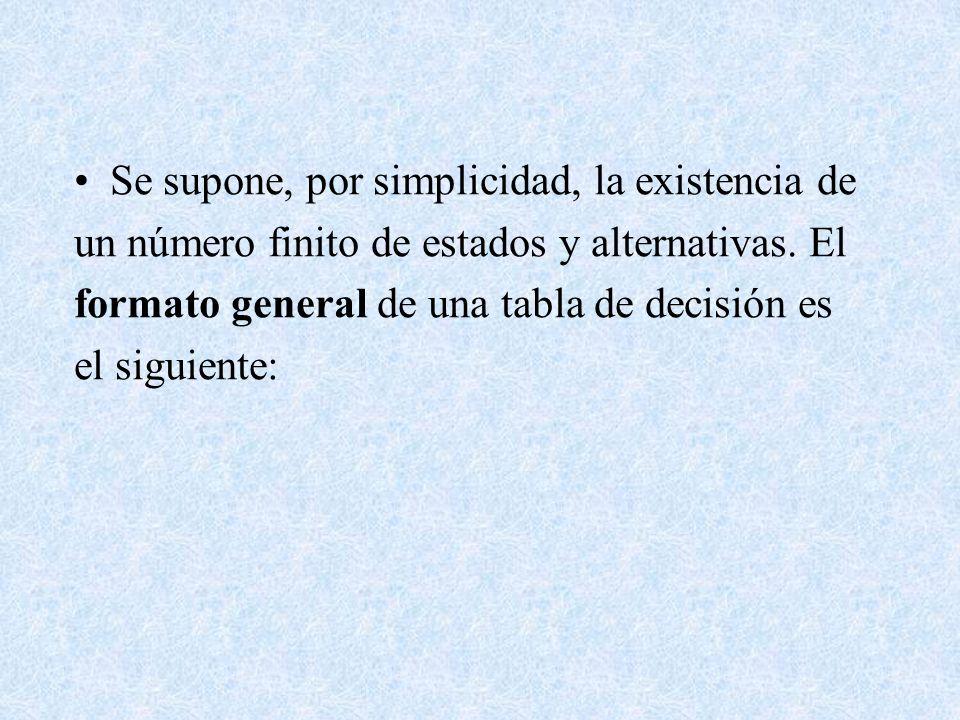 Se supone, por simplicidad, la existencia de un número finito de estados y alternativas. El formato general de una tabla de decisión es el siguiente: