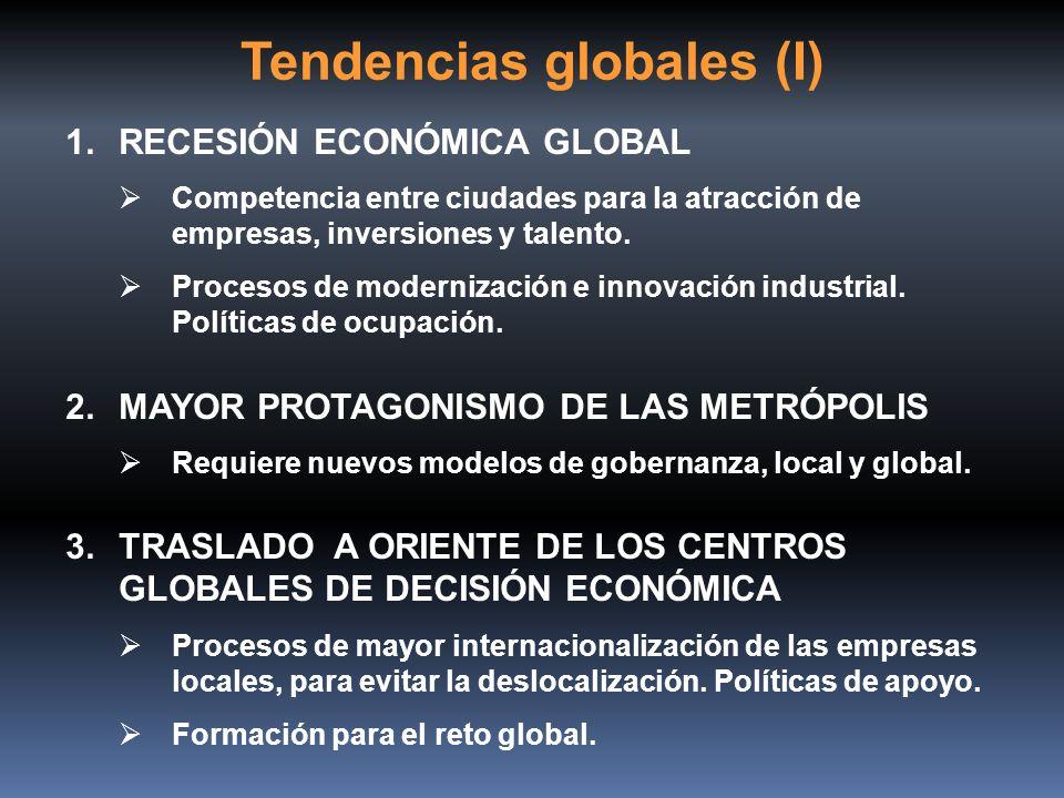Tendencias globales (I) 1.RECESIÓN ECONÓMICA GLOBAL Competencia entre ciudades para la atracción de empresas, inversiones y talento. Procesos de moder