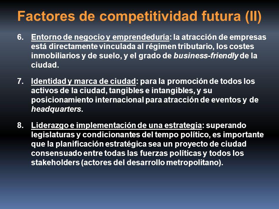 Factores de competitividad futura (II) 6.Entorno de negocio y emprendeduría: la atracción de empresas está directamente vinculada al régimen tributari