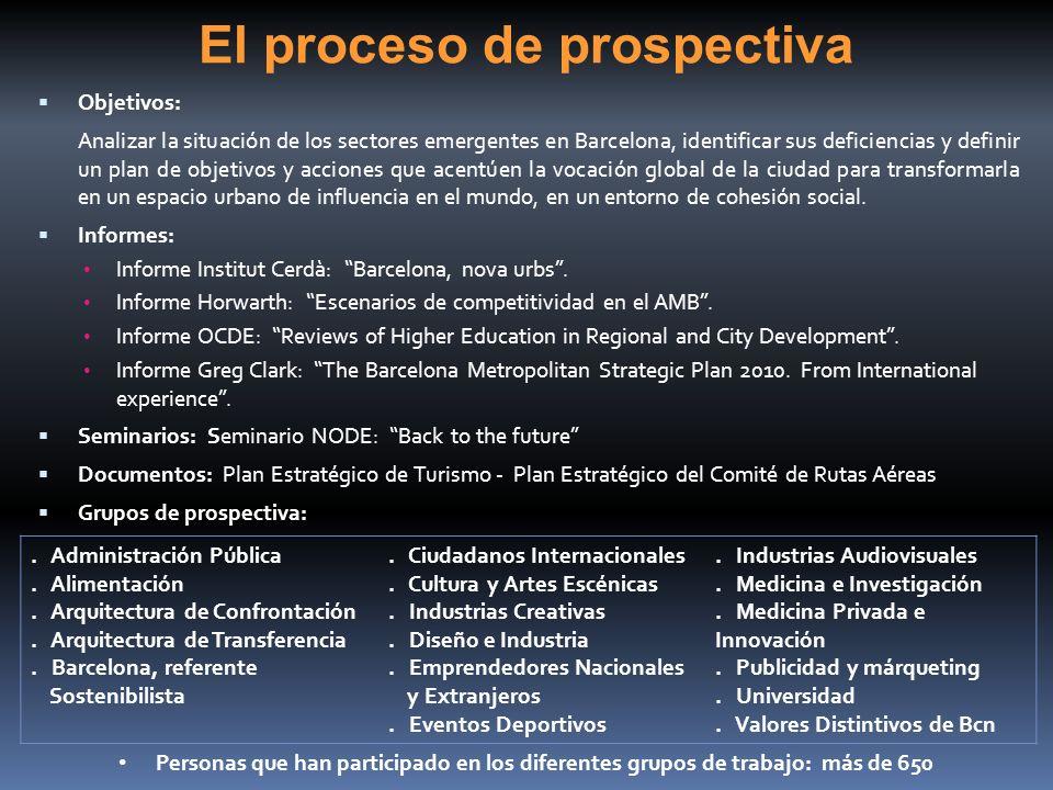 El proceso de prospectiva Objetivos: Analizar la situación de los sectores emergentes en Barcelona, identificar sus deficiencias y definir un plan de
